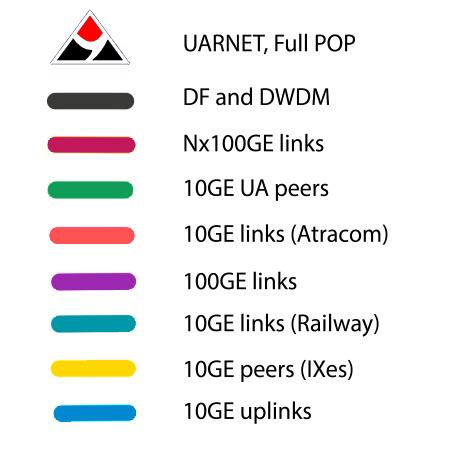 позначки для схеми мережі Уарнет